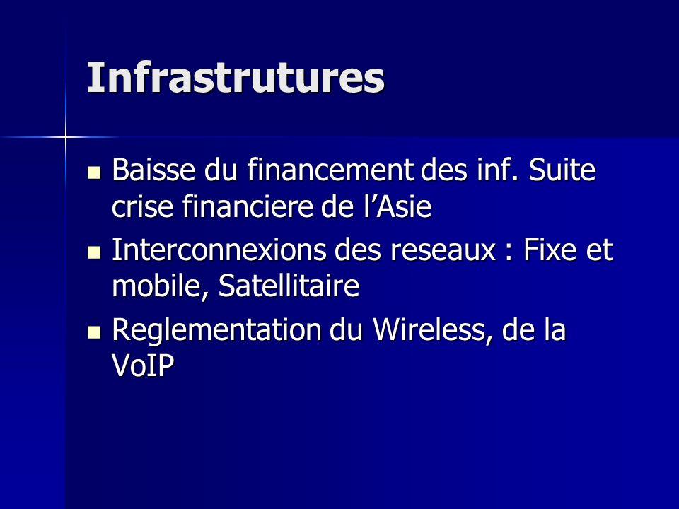 Infrastrutures Baisse du financement des inf. Suite crise financiere de l'Asie. Interconnexions des reseaux : Fixe et mobile, Satellitaire.