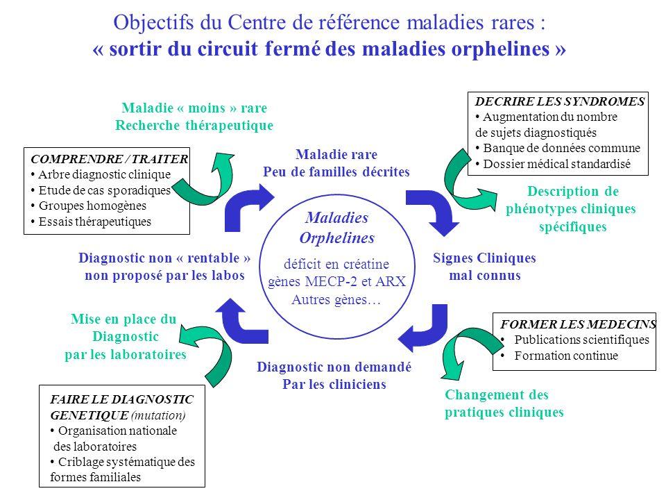 « sortir du circuit fermé des maladies orphelines »