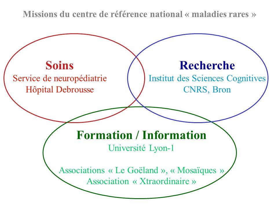 Missions du centre de référence national « maladies rares »