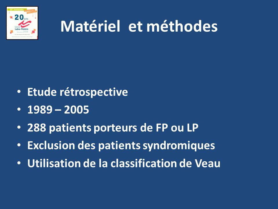 Matériel et méthodes Etude rétrospective 1989 – 2005