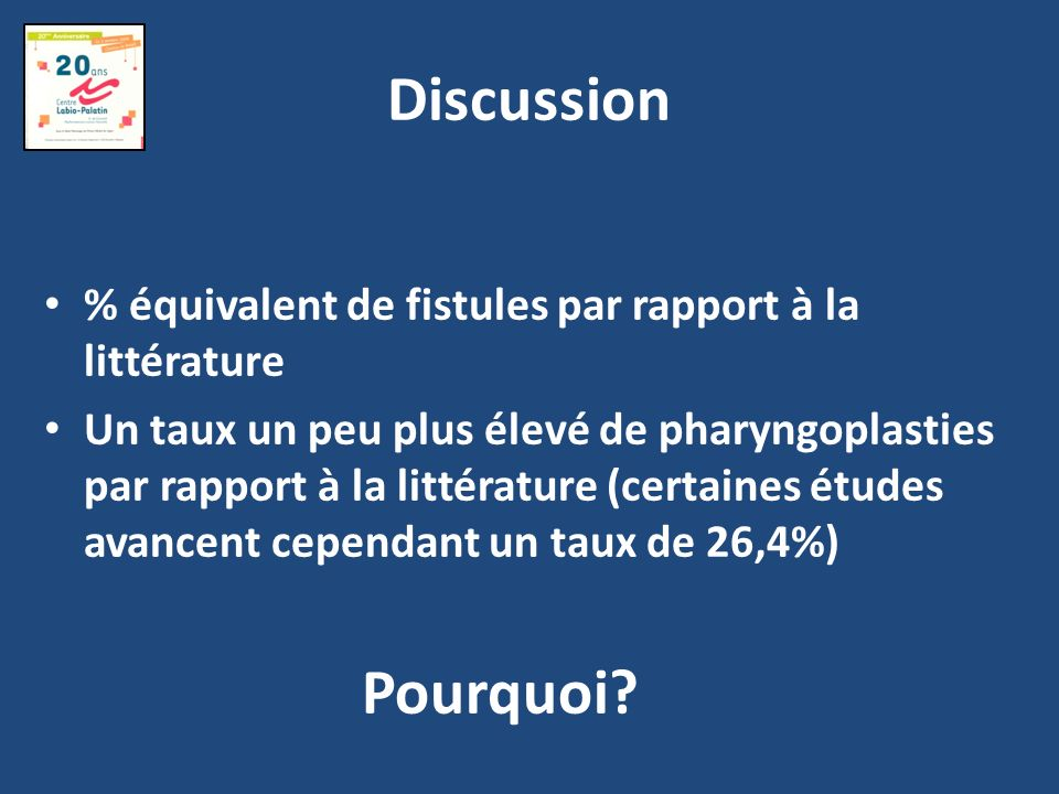 Discussion % équivalent de fistules par rapport à la littérature