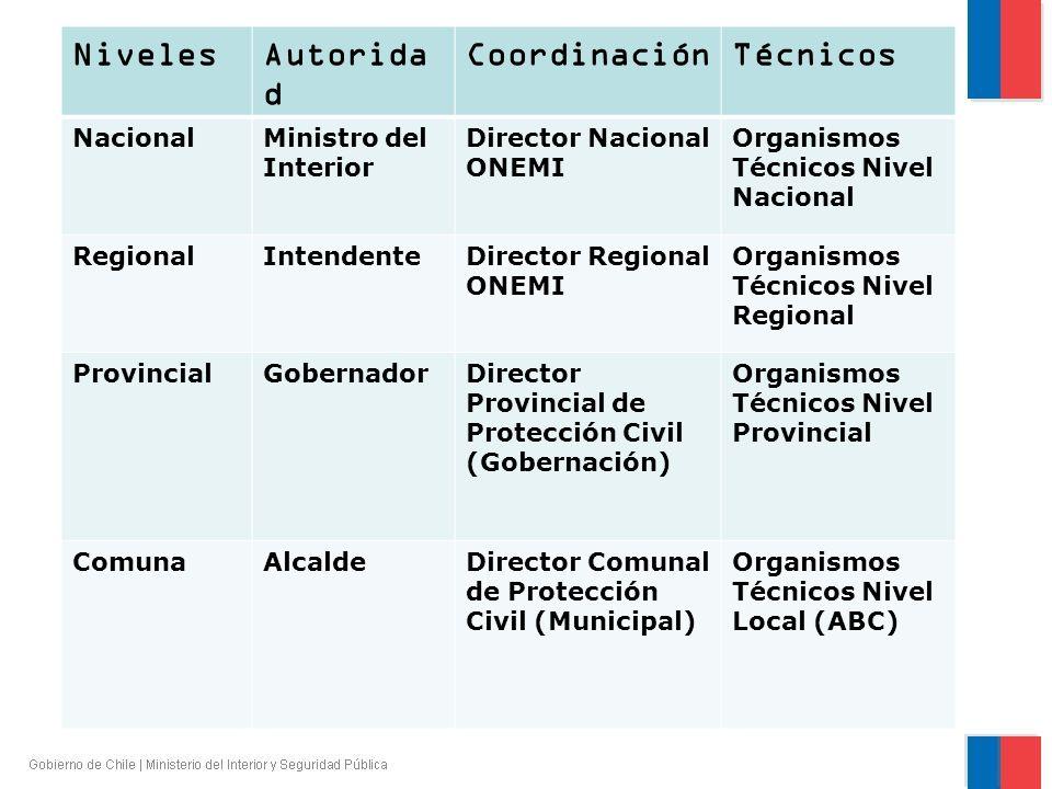Niveles Autoridad Coordinación Técnicos Nacional Ministro del Interior