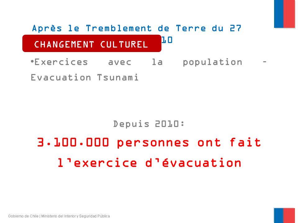 3.100.000 personnes ont fait l'exercice d'évacuation