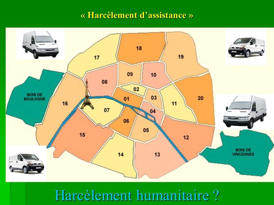 Harcèlement humanitaire