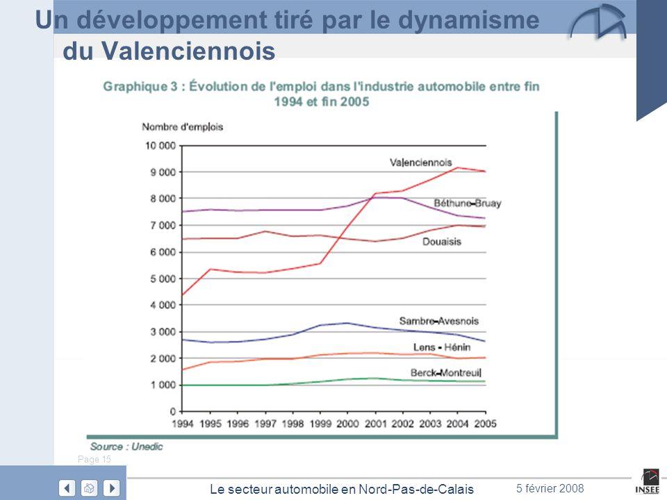 Un développement tiré par le dynamisme du Valenciennois