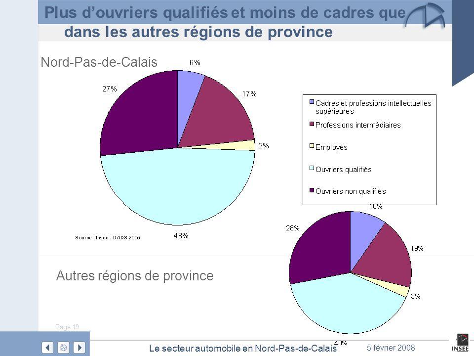 Plus d'ouvriers qualifiés et moins de cadres que dans les autres régions de province