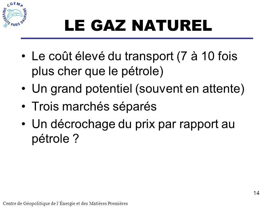 LE GAZ NATUREL Le coût élevé du transport (7 à 10 fois plus cher que le pétrole) Un grand potentiel (souvent en attente)