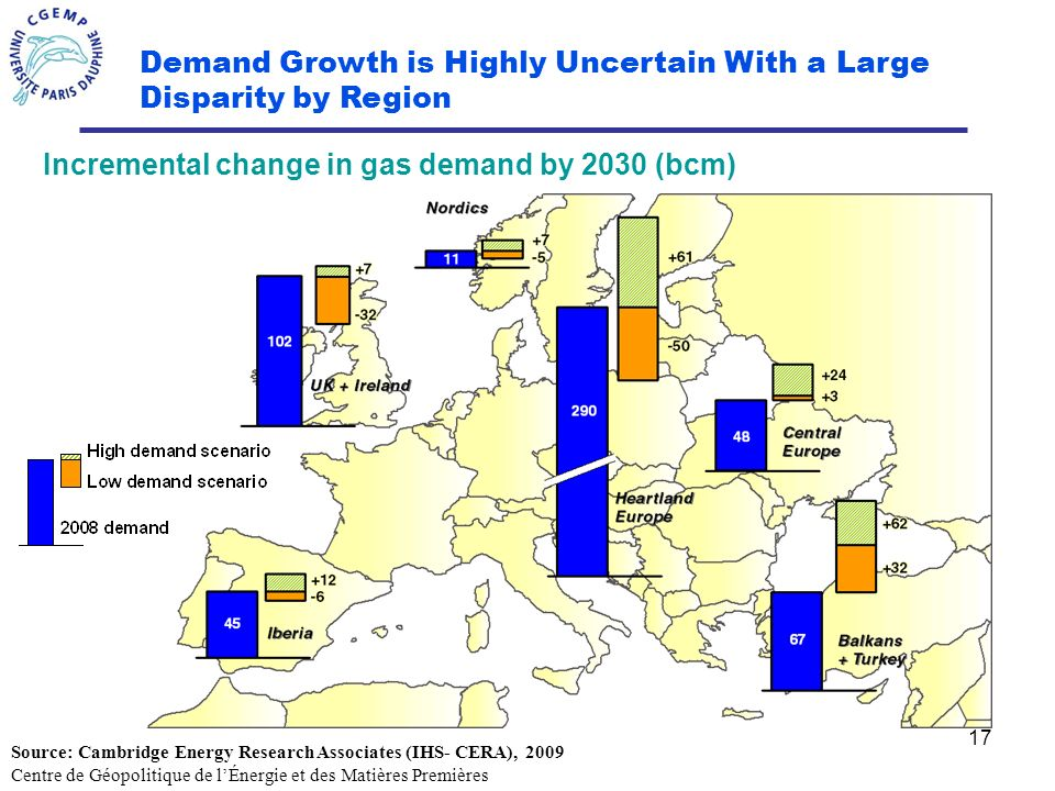 Incremental change in gas demand by 2030 (bcm)