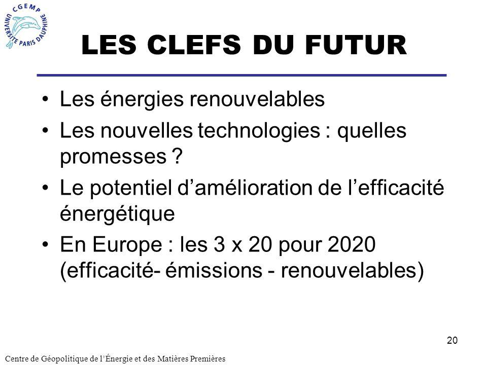 LES CLEFS DU FUTUR Les énergies renouvelables