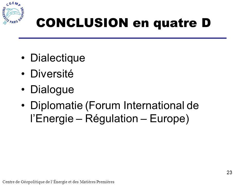 CONCLUSION en quatre D Dialectique Diversité Dialogue