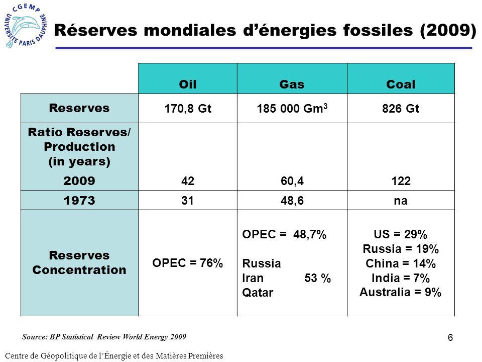 Réserves mondiales d'énergies fossiles (2009)