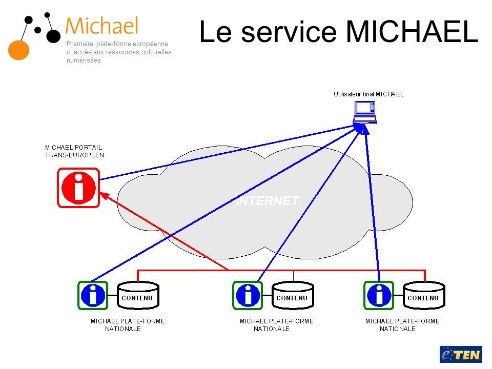 Le service MICHAEL Première plate-forme européenne d 'accès aux ressources culturelles numérisées