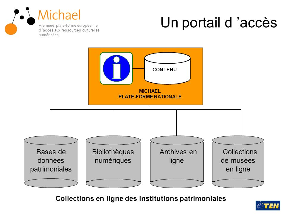 PLATE-FORME NATIONALE