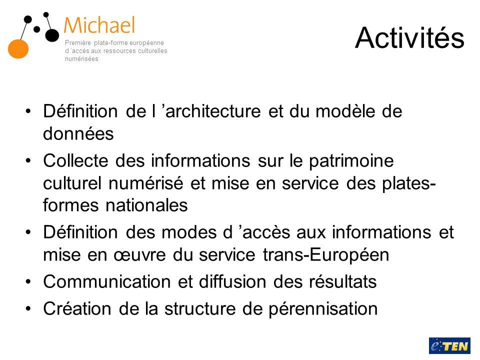 Activités Définition de l 'architecture et du modèle de données
