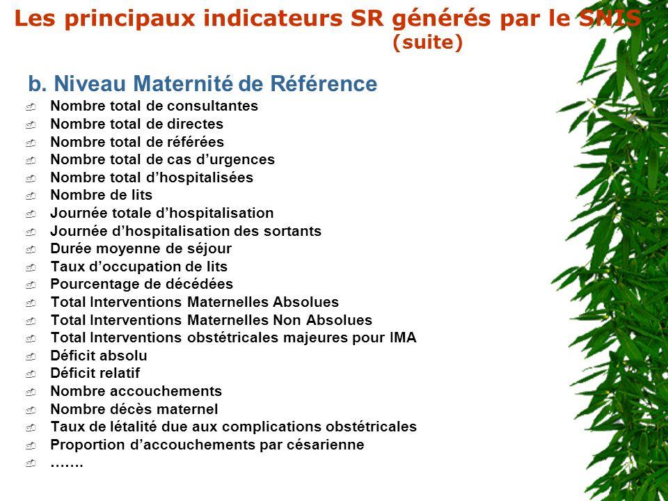 Les principaux indicateurs SR générés par le SNIS (suite)