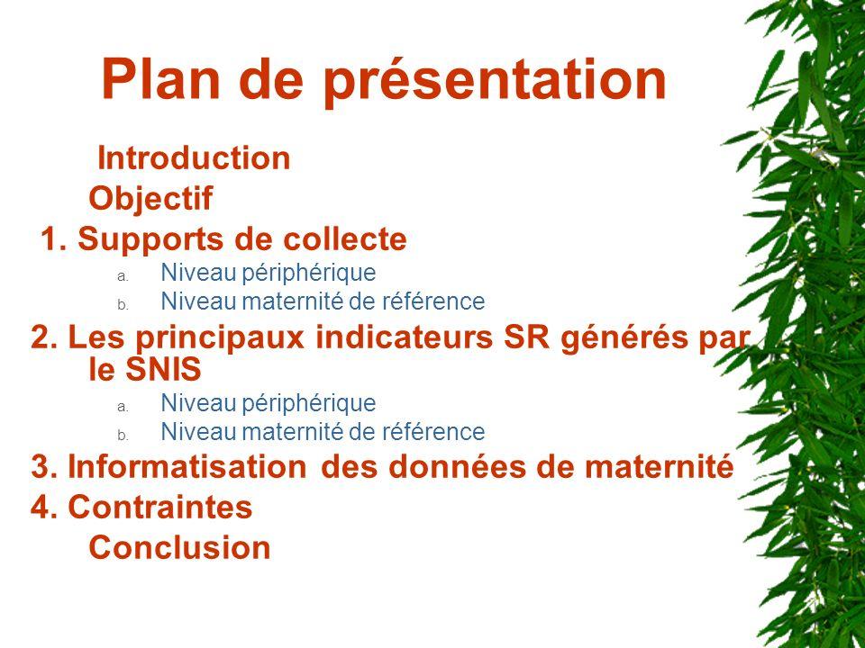 Plan de présentation Introduction Objectif 1. Supports de collecte