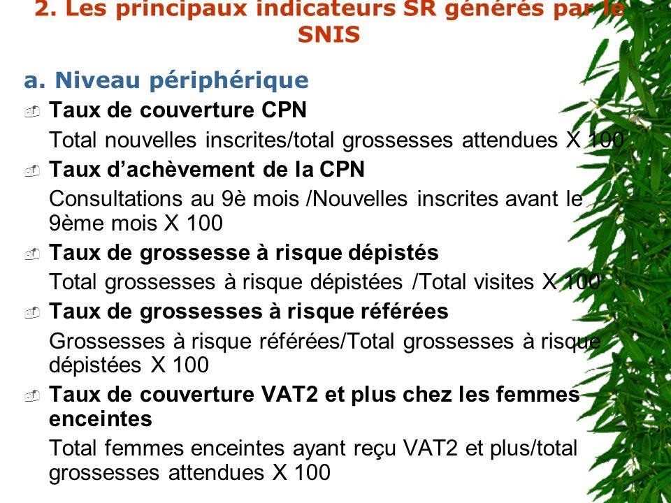 2. Les principaux indicateurs SR générés par le SNIS
