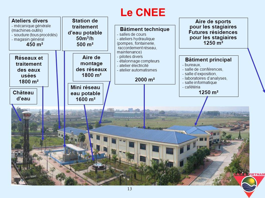 Le CNEE Ateliers divers 450 m²