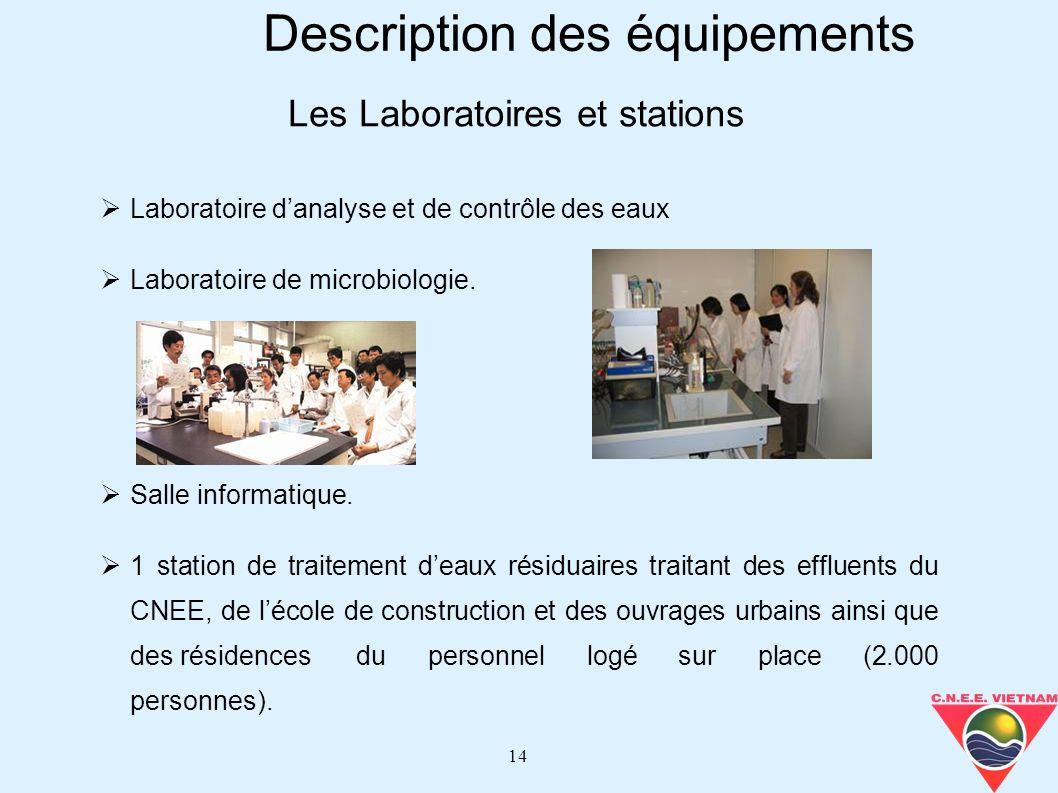Description des équipements