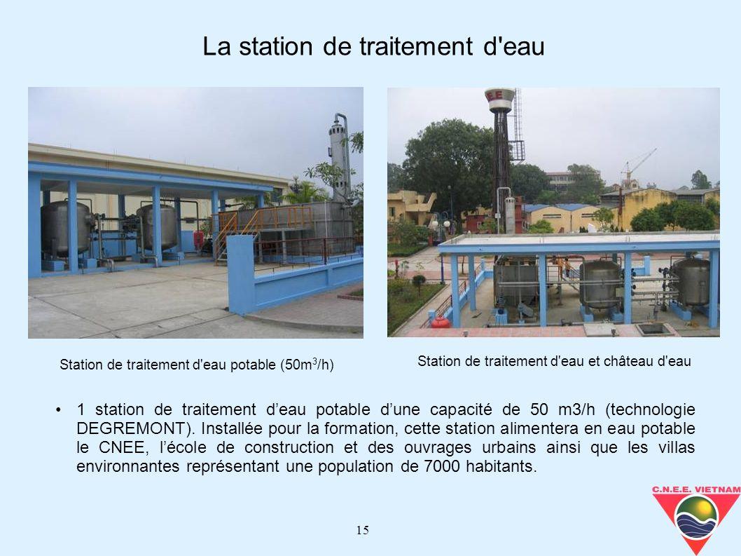 La station de traitement d eau