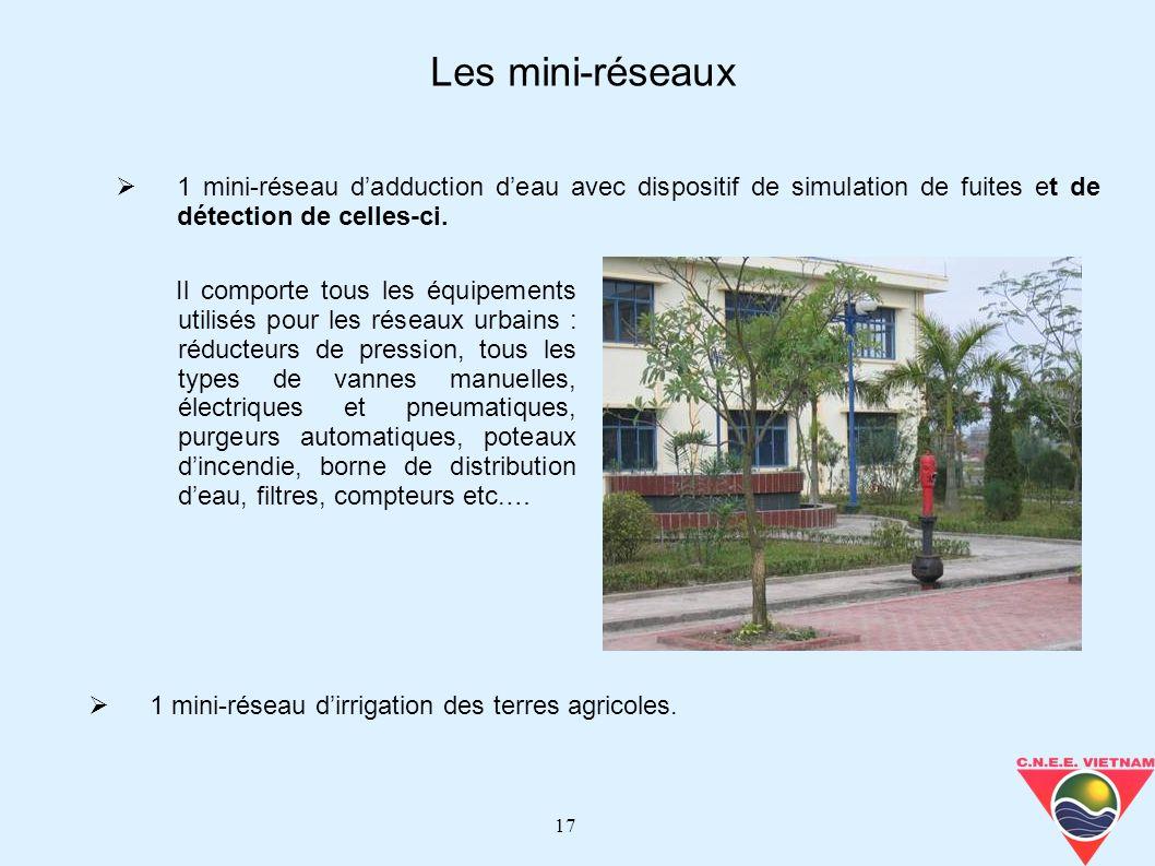 Les mini-réseaux1 mini-réseau d'adduction d'eau avec dispositif de simulation de fuites et de détection de celles-ci.