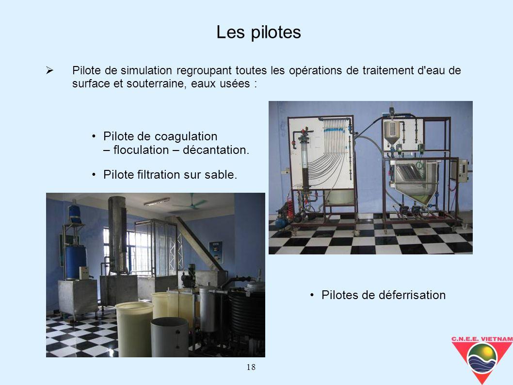 Les pilotes Pilote de coagulation – floculation – décantation.