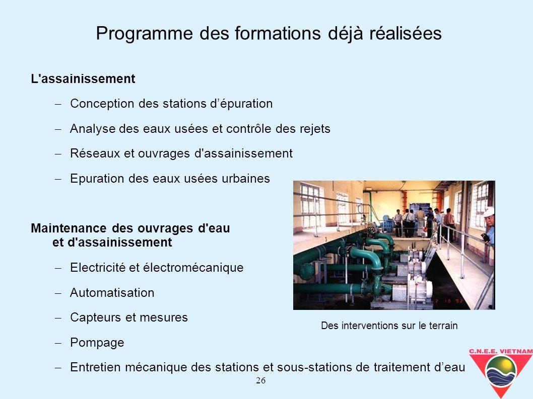 Programme des formations déjà réalisées