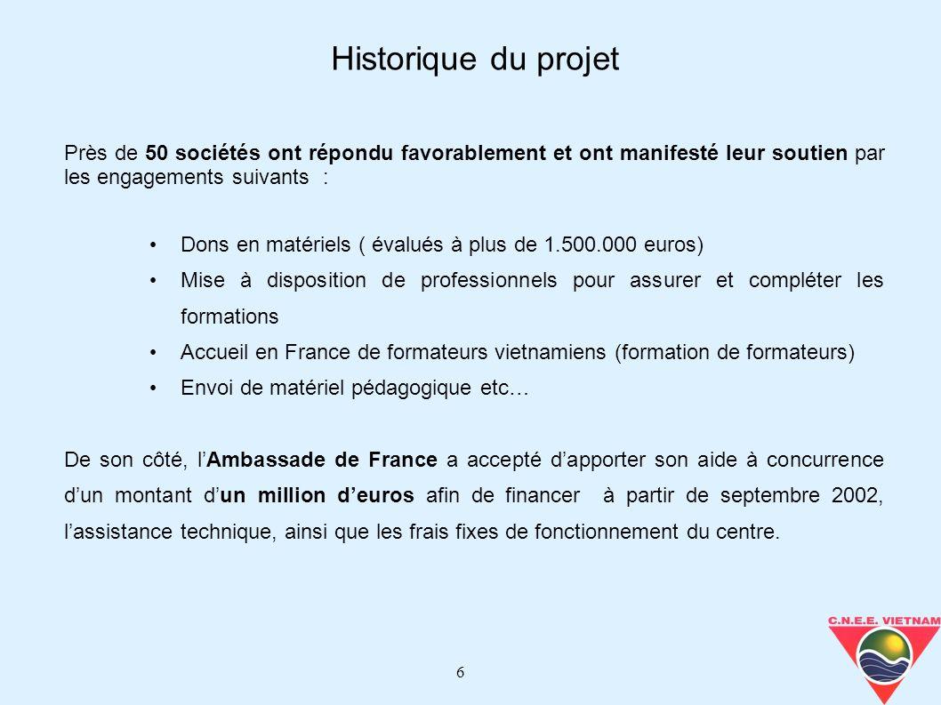 Historique du projetPrès de 50 sociétés ont répondu favorablement et ont manifesté leur soutien par les engagements suivants :