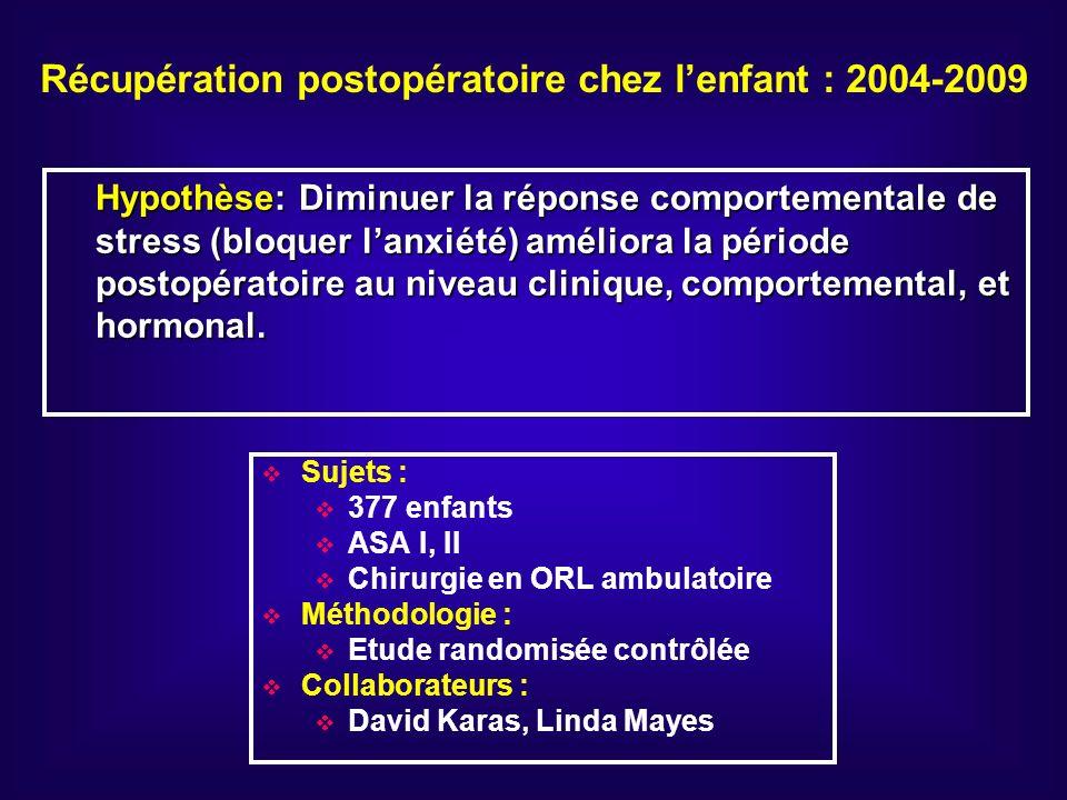 Récupération postopératoire chez l'enfant : 2004-2009