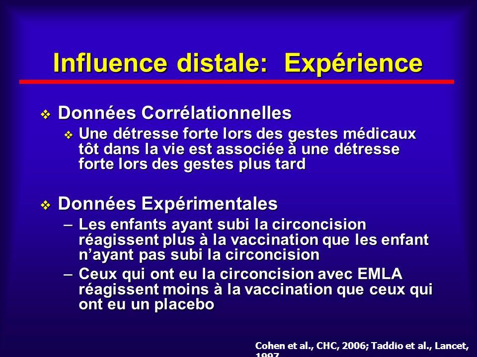Influence distale: Expérience