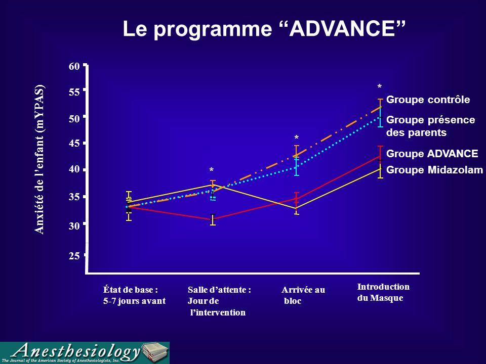 Le programme ADVANCE