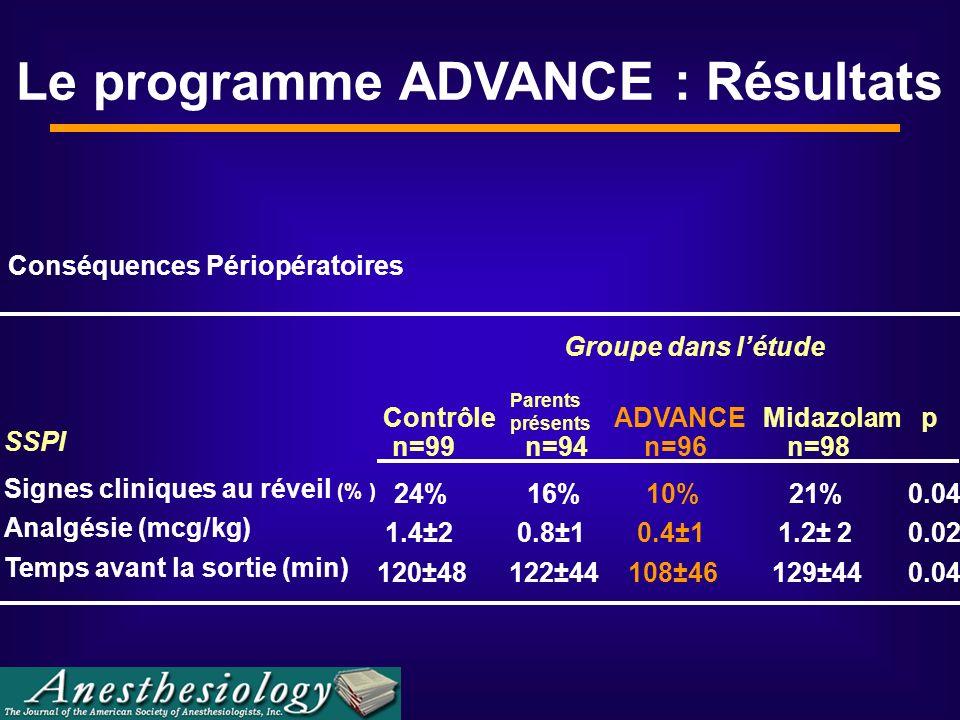 Le programme ADVANCE : Résultats