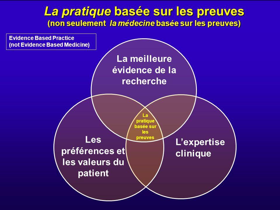 La pratique basée sur les preuves (non seulement la médecine basée sur les preuves)