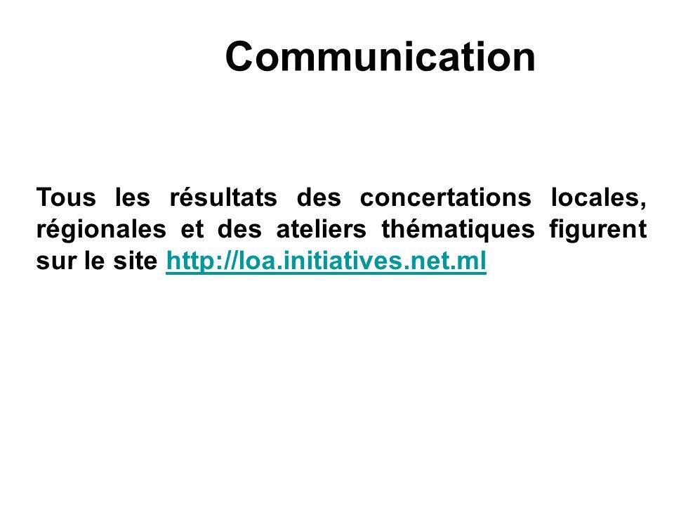 CommunicationTous les résultats des concertations locales, régionales et des ateliers thématiques figurent sur le site http://loa.initiatives.net.ml.