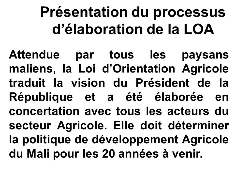 Présentation du processus d'élaboration de la LOA