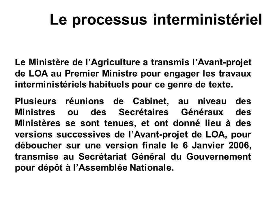 Le processus interministériel