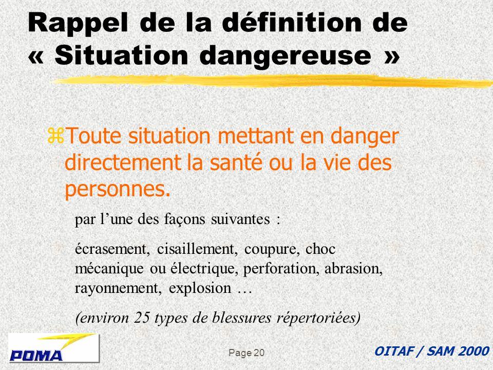 Rappel de la définition de « Situation dangereuse »