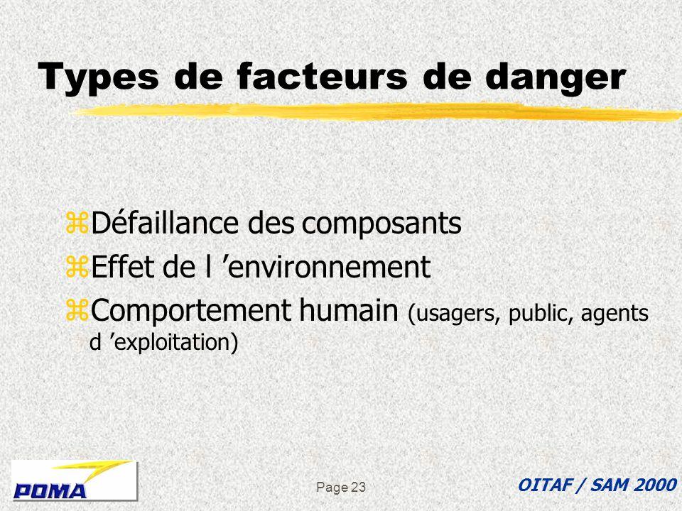 Types de facteurs de danger
