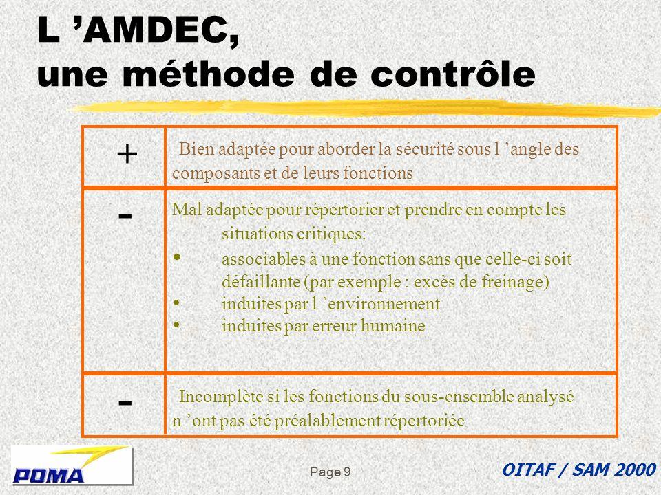 L 'AMDEC, une méthode de contrôle