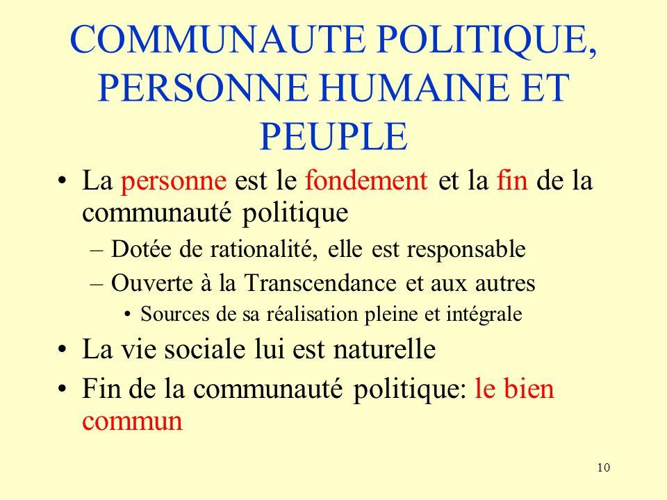 COMMUNAUTE POLITIQUE, PERSONNE HUMAINE ET PEUPLE