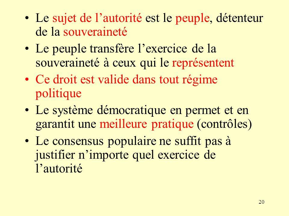Le sujet de l'autorité est le peuple, détenteur de la souveraineté