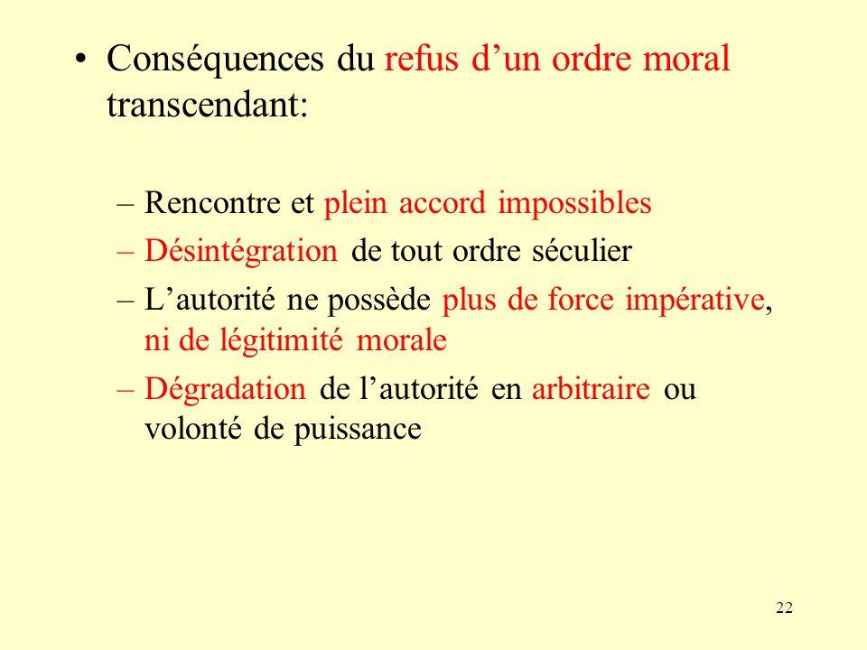 Conséquences du refus d'un ordre moral transcendant:
