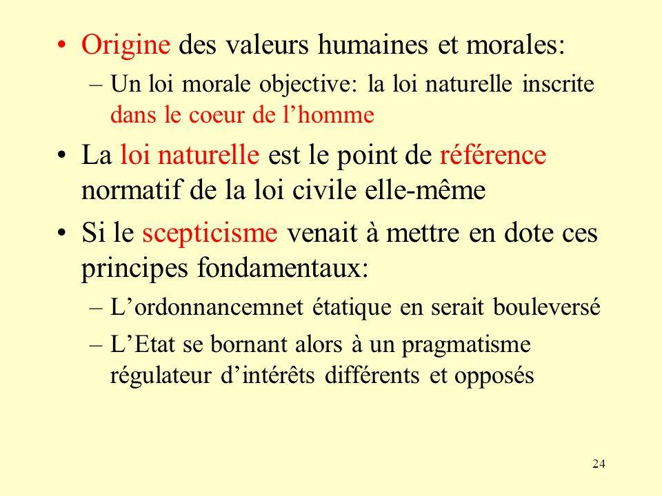 Origine des valeurs humaines et morales: