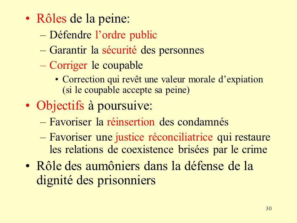 Objectifs à poursuive: