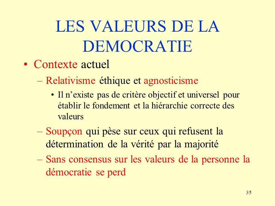 LES VALEURS DE LA DEMOCRATIE