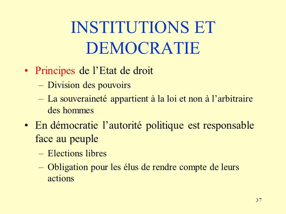 INSTITUTIONS ET DEMOCRATIE