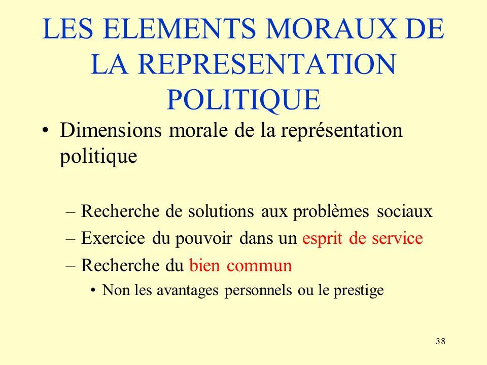 LES ELEMENTS MORAUX DE LA REPRESENTATION POLITIQUE
