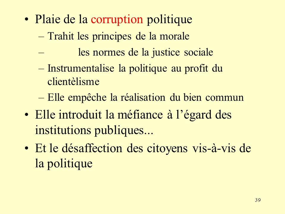 Plaie de la corruption politique