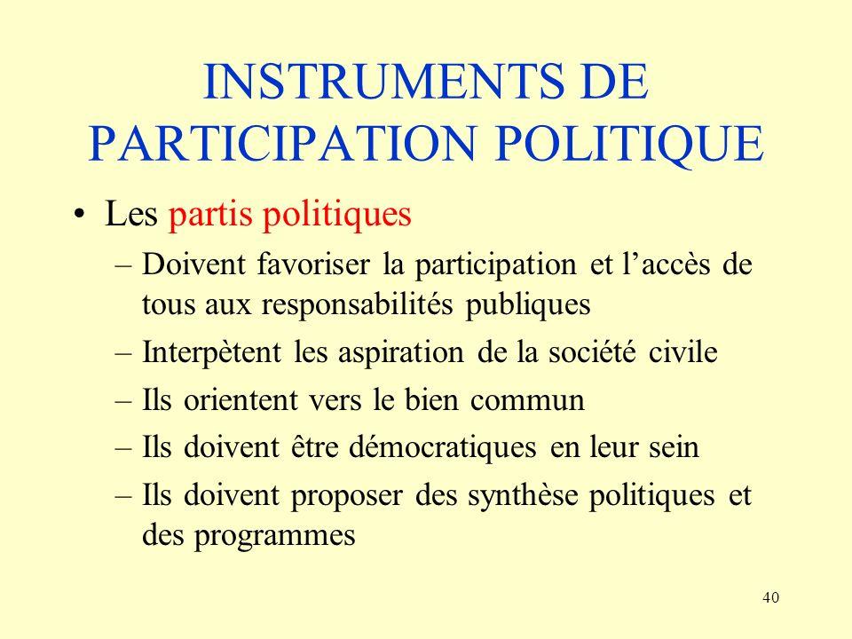 INSTRUMENTS DE PARTICIPATION POLITIQUE