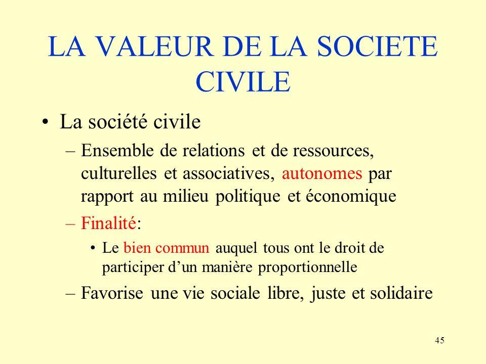 LA VALEUR DE LA SOCIETE CIVILE